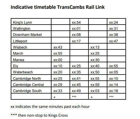 Wisbech Rail Consultative Group insist there should be a half-hourly service once the rail link is reopenened.