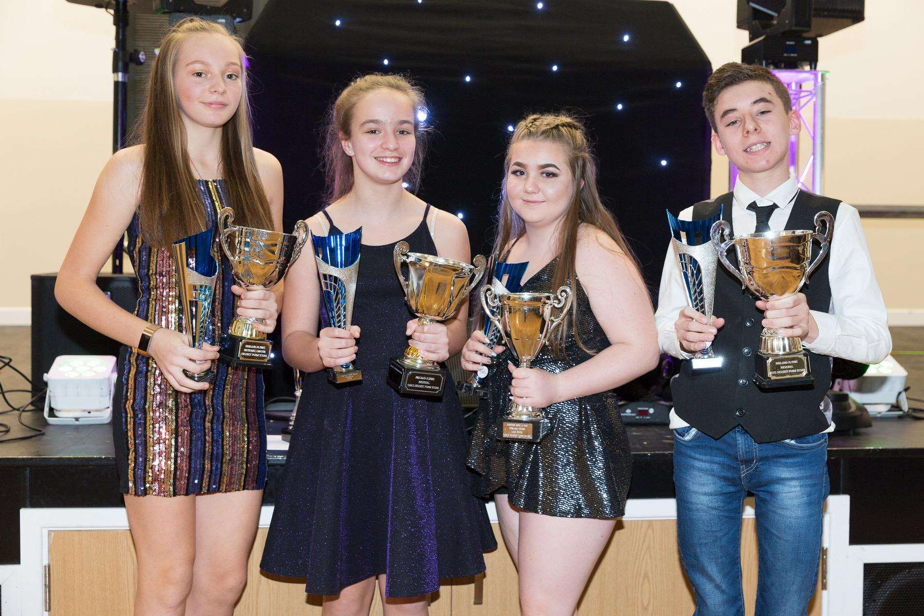 Fenland Flyers presentation evening....Highest Competition From Score. (6200320)